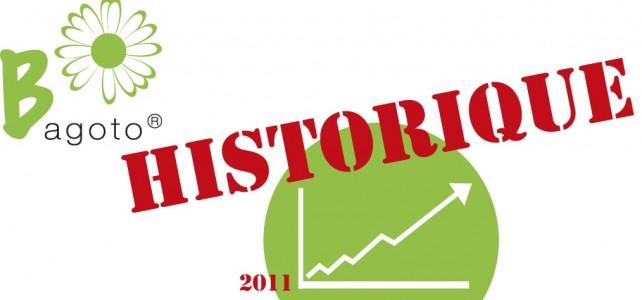 Historique Bagoto